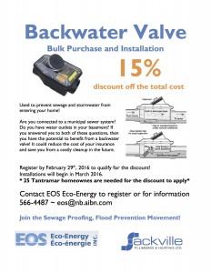 Backwater Valve Poster